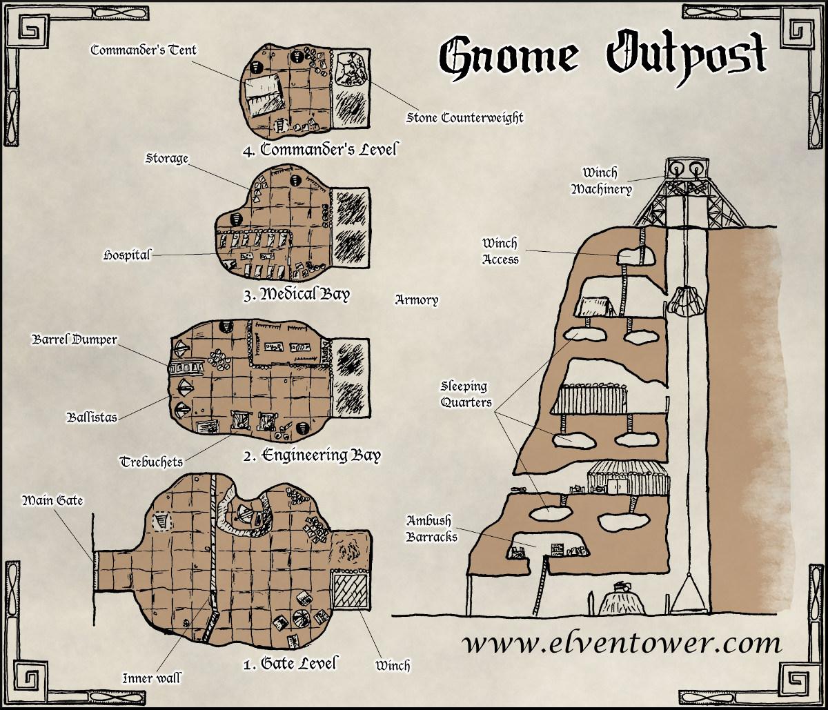 45 Gnome OutpostL