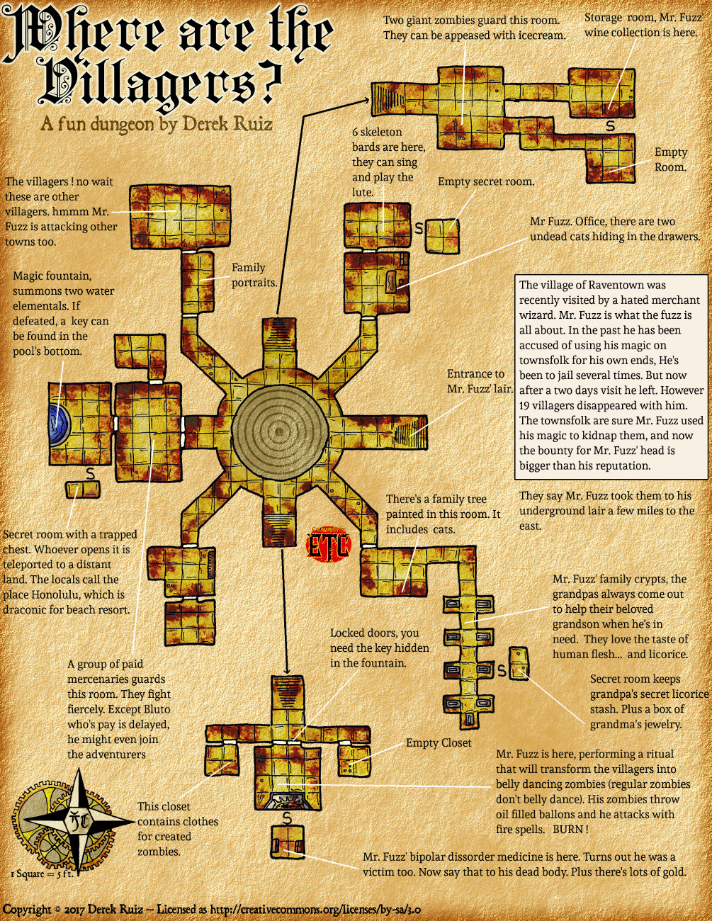 One Page Dungeon Entry
