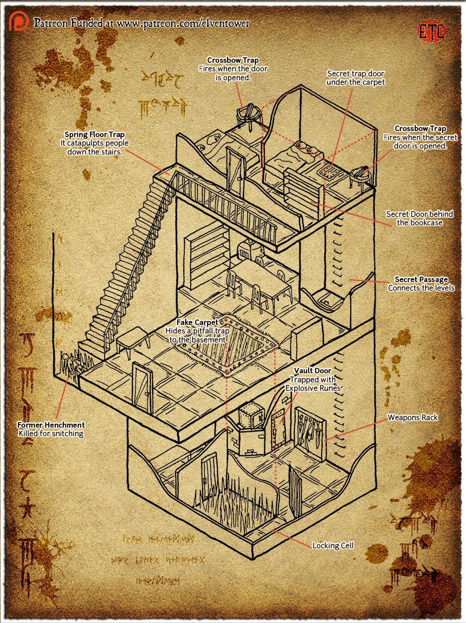 Door Traps 5e & The World Your Players Are Exploring Should Be