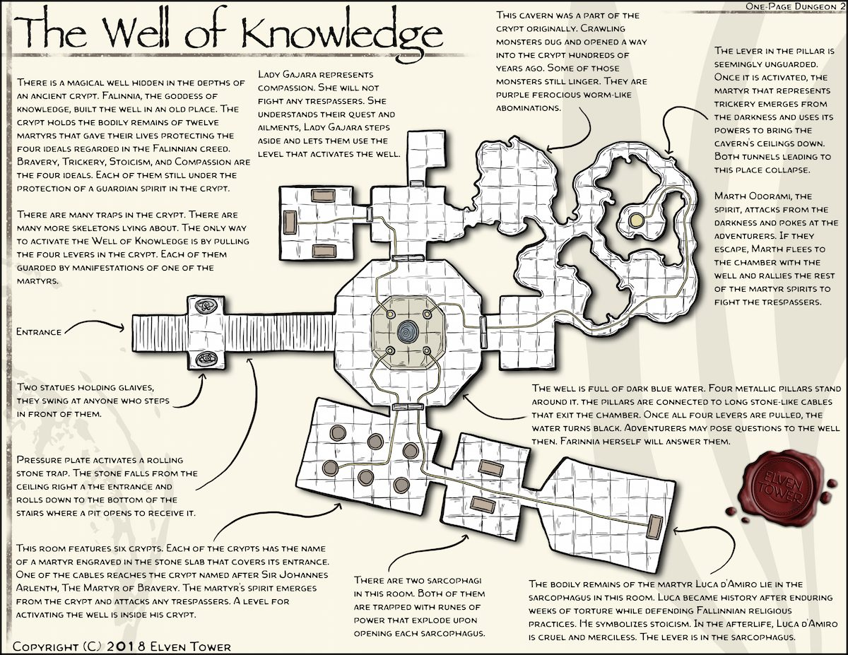 One-Page-Dungeon #2 – The Well of Knowledge